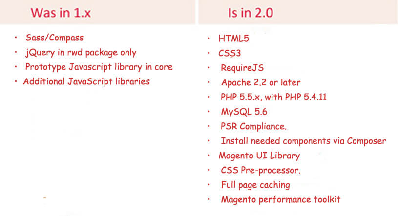 MAGENTO 2.0 OVERVIEW, FEATURES, DEMO AND ROLLOUT PLAN - Comparison