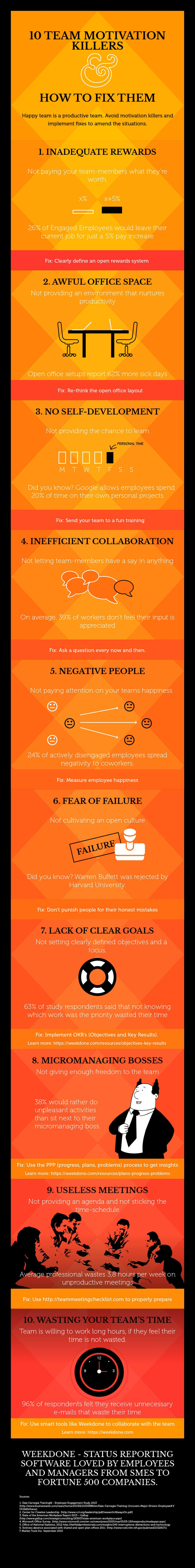 10 TEAM MOTIVATION KILLERS - Infographic
