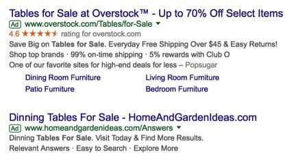 ecommerce best practices - ad description