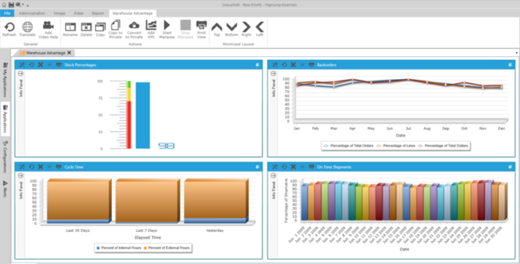 Highjump Warehouse Management Software Screenshot