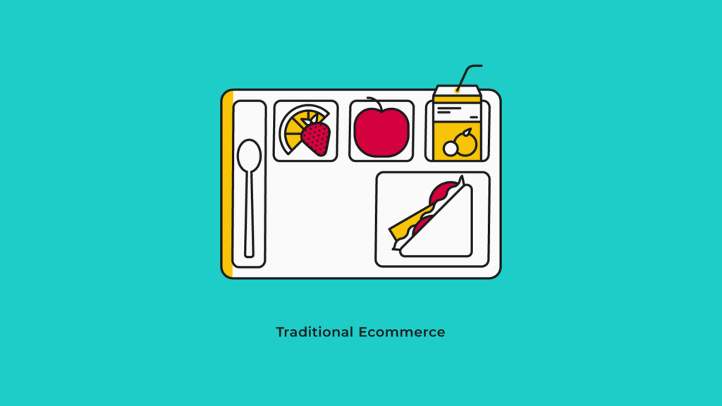headless commerce - traditional ecommerce graphics