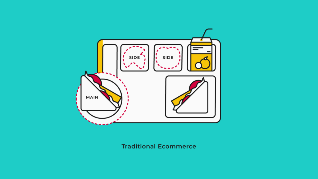 headless commerce - compartmentalized graphics