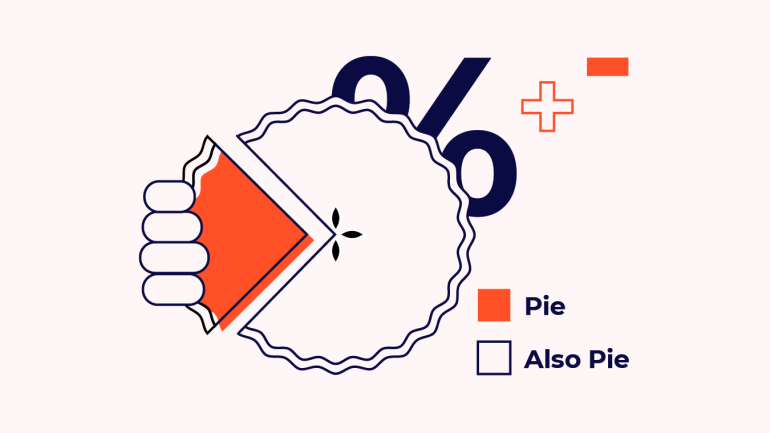 pie chart for benefits of ecommerce CRMs