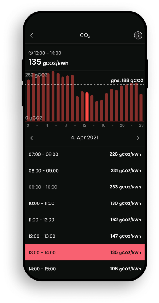 App showing electricity with less carbon-intensive Screenshot